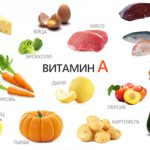 Помогает ли витамин А снизить риск развития рака кожи?
