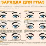 Глазные упражнения: несколько советов и приемов